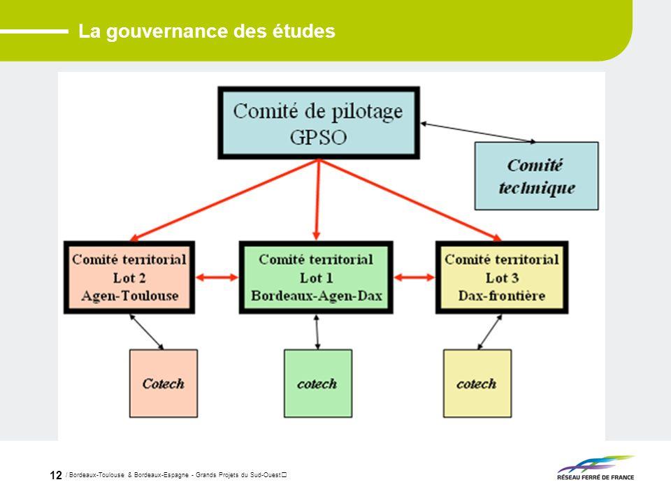 La gouvernance des études
