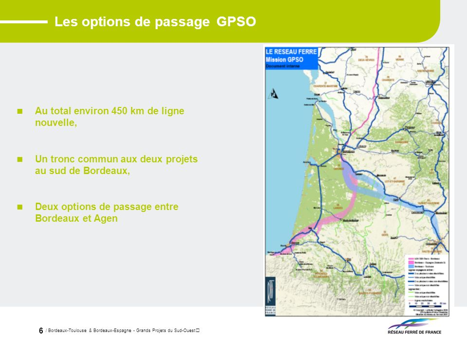 Les options de passage GPSO