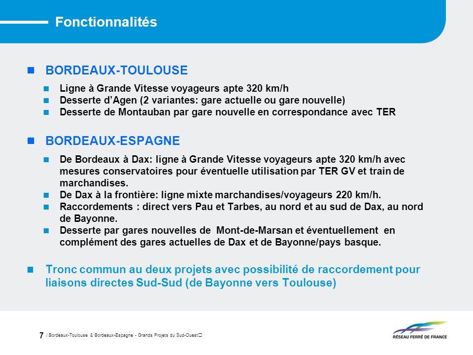 Fonctionnalités BORDEAUX-TOULOUSE BORDEAUX-ESPAGNE