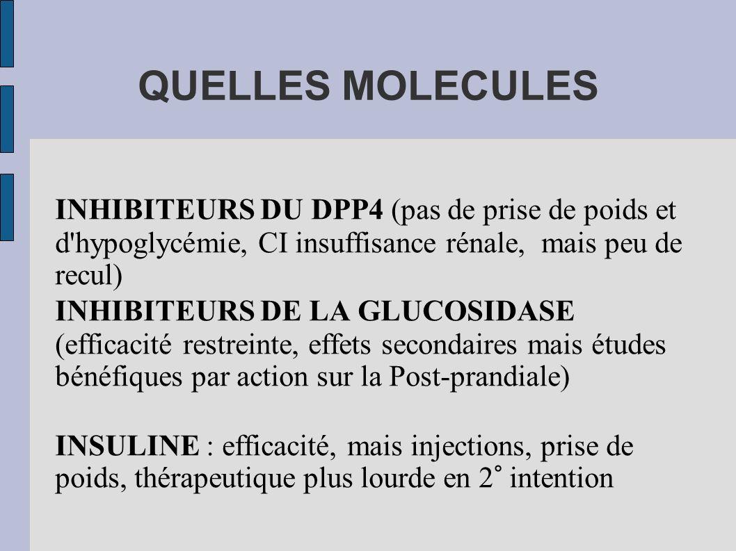 QUELLES MOLECULESINHIBITEURS DU DPP4 (pas de prise de poids et d hypoglycémie, CI insuffisance rénale, mais peu de recul)