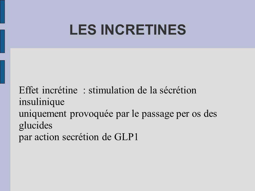 LES INCRETINESEffet incrétine : stimulation de la sécrétion insulinique. uniquement provoquée par le passage per os des glucides.