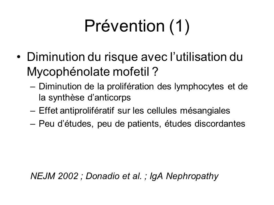 Prévention (1) Diminution du risque avec l'utilisation du Mycophénolate mofetil