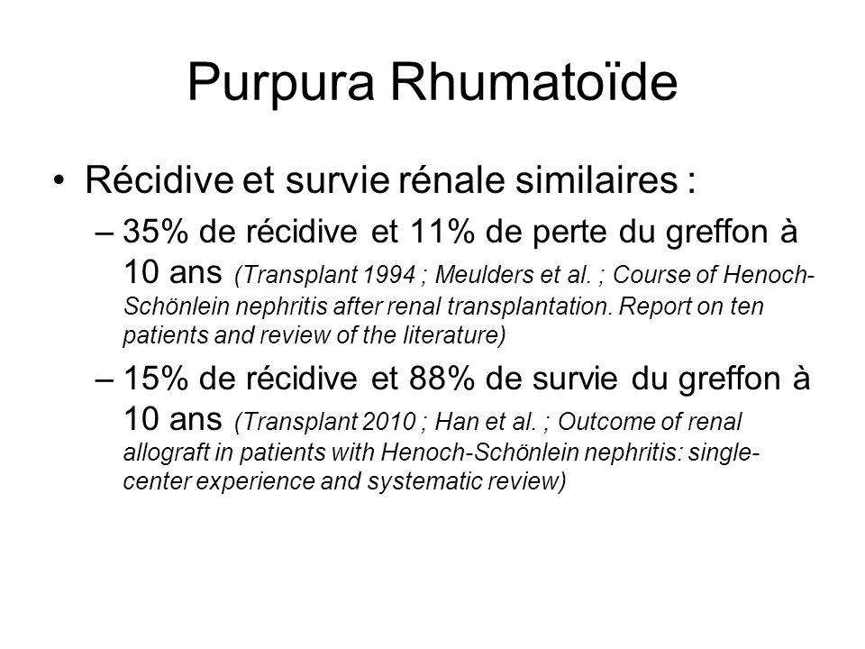 Purpura Rhumatoïde Récidive et survie rénale similaires :