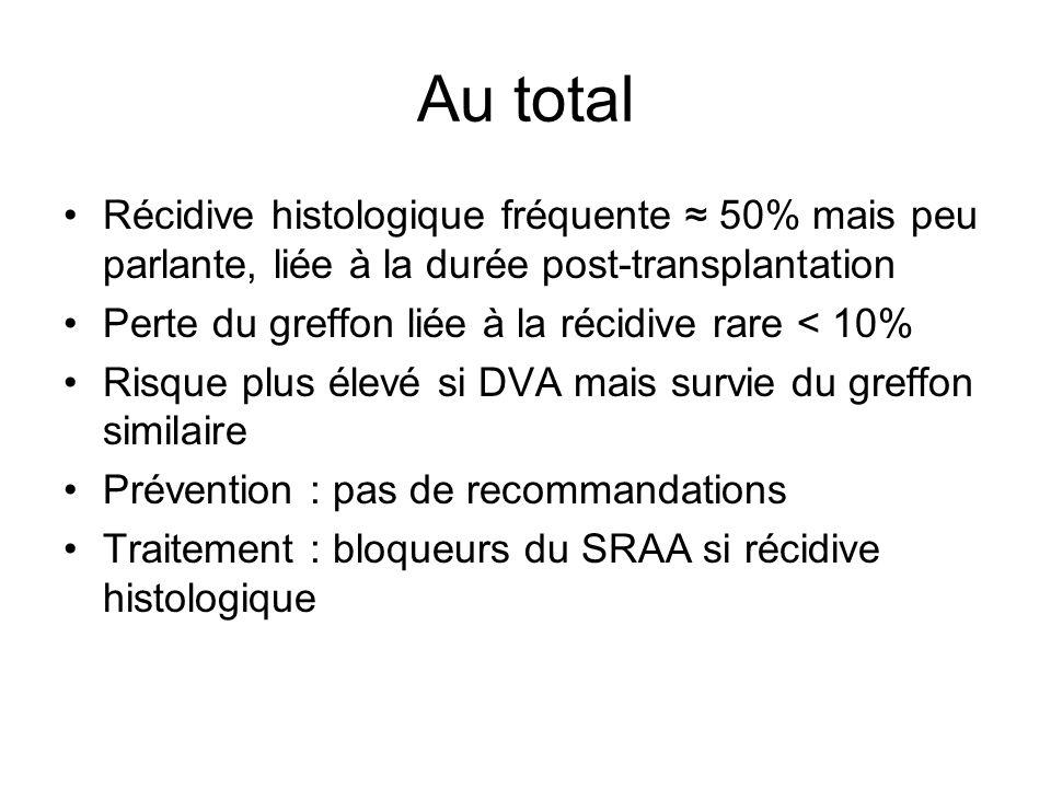 Au total Récidive histologique fréquente ≈ 50% mais peu parlante, liée à la durée post-transplantation.
