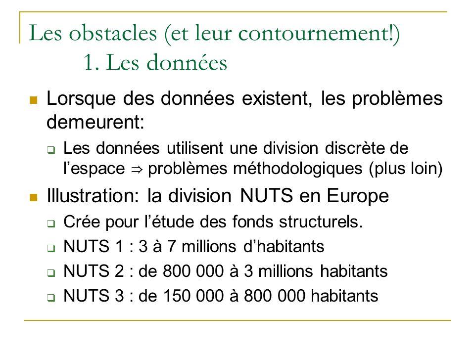 Les obstacles (et leur contournement!) 1. Les données