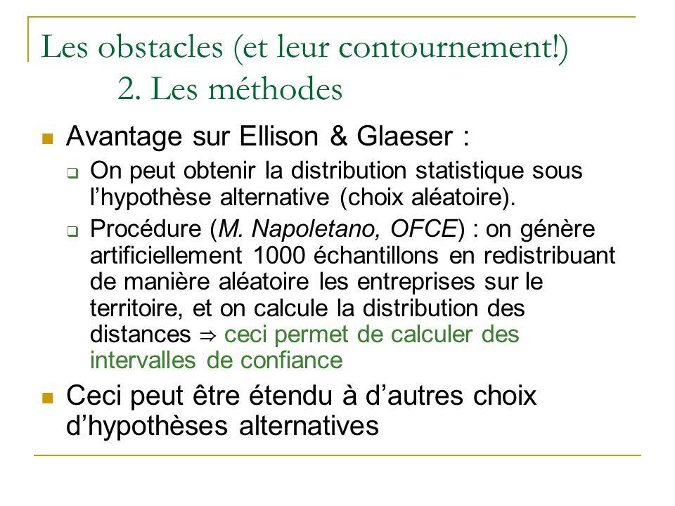 Les obstacles (et leur contournement!) 2. Les méthodes