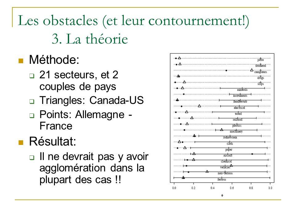 Les obstacles (et leur contournement!) 3. La théorie
