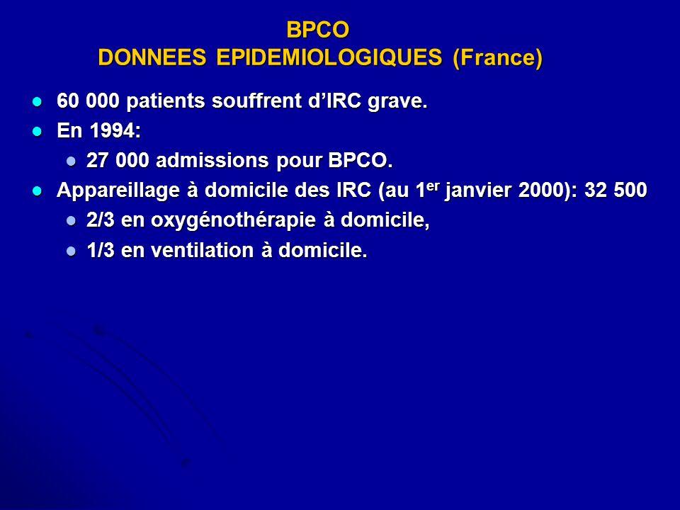 BPCO DONNEES EPIDEMIOLOGIQUES (France)