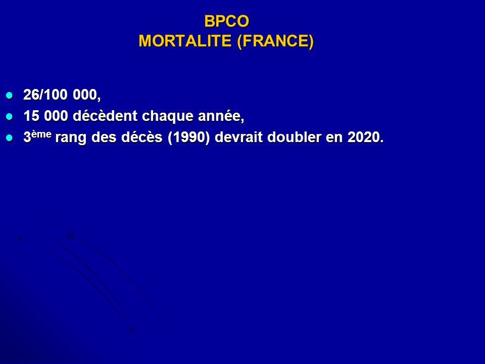 BPCO MORTALITE (FRANCE)
