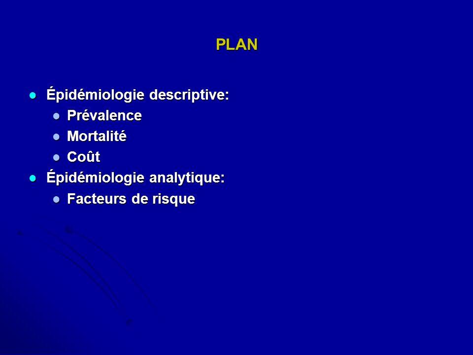 PLAN Épidémiologie descriptive: Prévalence Mortalité Coût