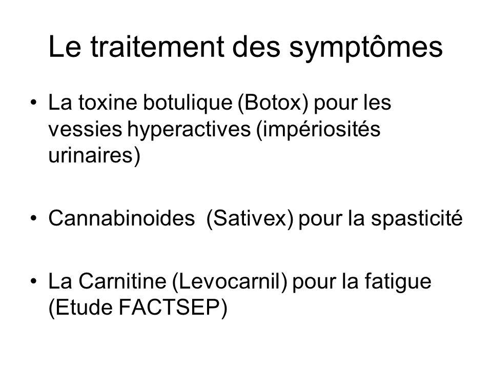 Le traitement des symptômes