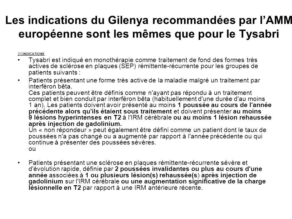 Les indications du Gilenya recommandées par l'AMM européenne sont les mêmes que pour le Tysabri