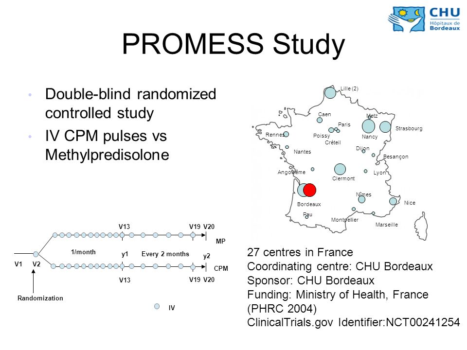 PROMESS Study Double-blind randomized controlled study