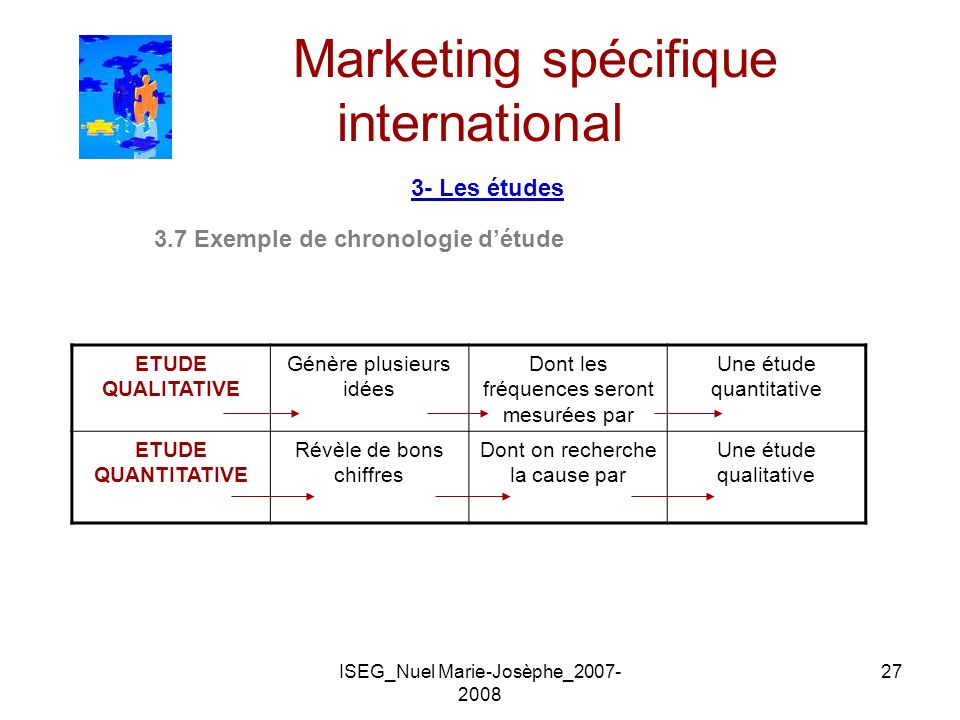 Marketing spécifique international