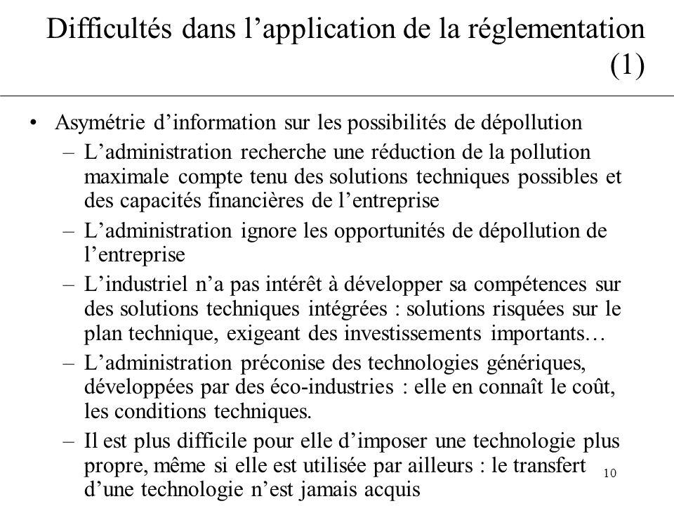 Difficultés dans l'application de la réglementation (1)