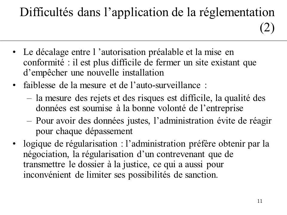 Difficultés dans l'application de la réglementation (2)