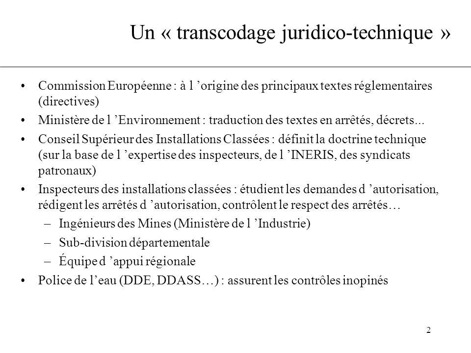 Un « transcodage juridico-technique »