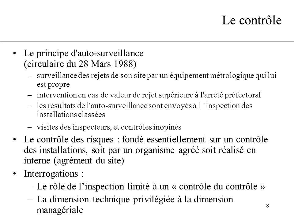 Le contrôle Le principe d auto-surveillance (circulaire du 28 Mars 1988)