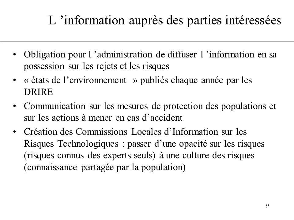L 'information auprès des parties intéressées