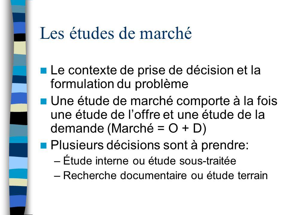 Les études de marché Le contexte de prise de décision et la formulation du problème.