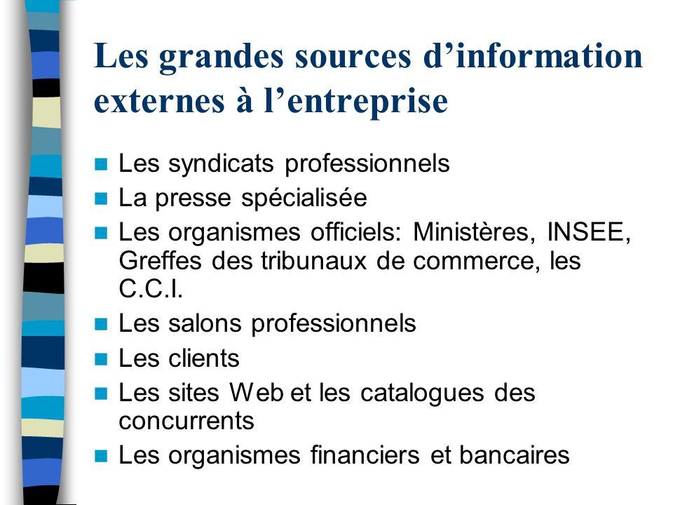 Les grandes sources d'information externes à l'entreprise