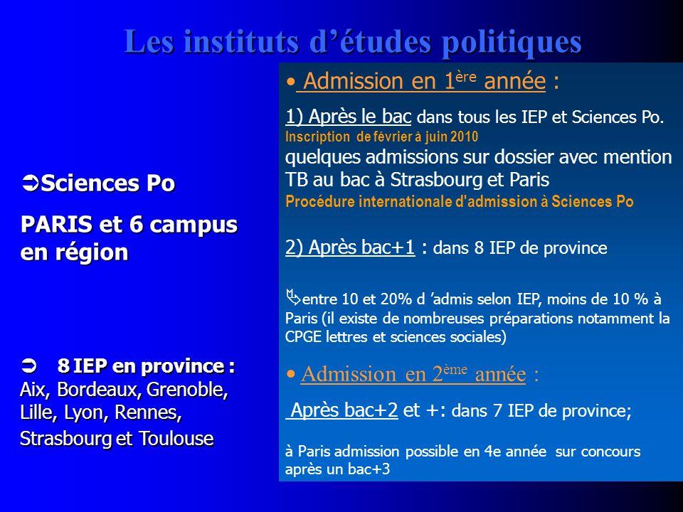 Les instituts d'études politiques