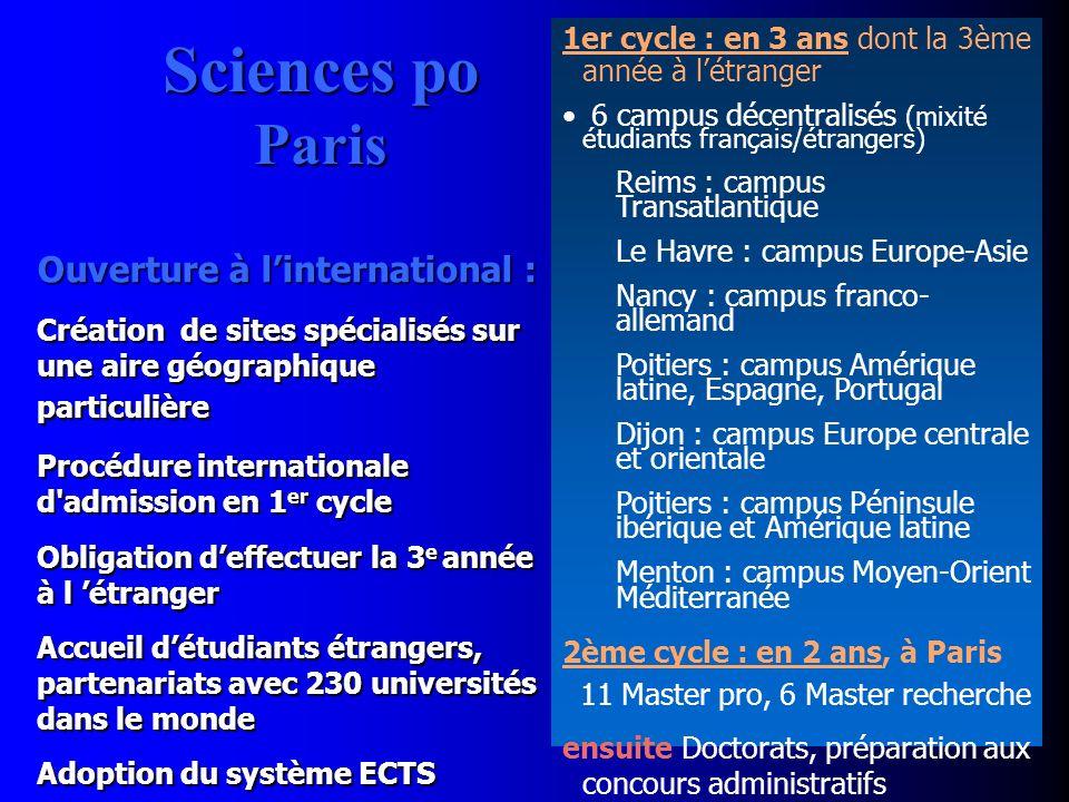 Sciences po Paris Ouverture à l'international :