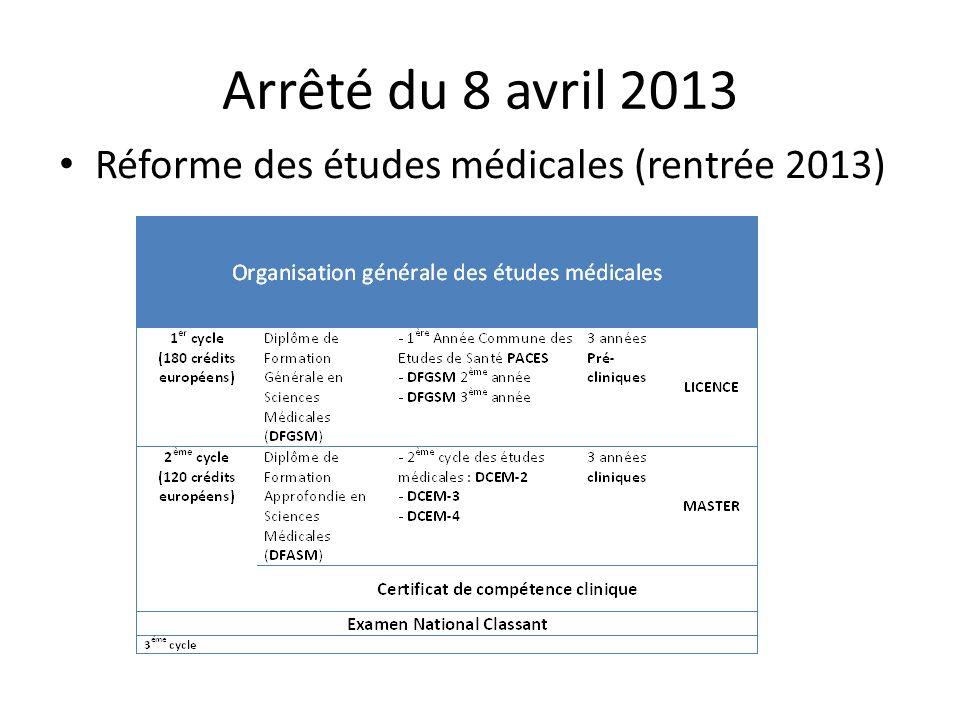 Arrêté du 8 avril 2013 Réforme des études médicales (rentrée 2013)