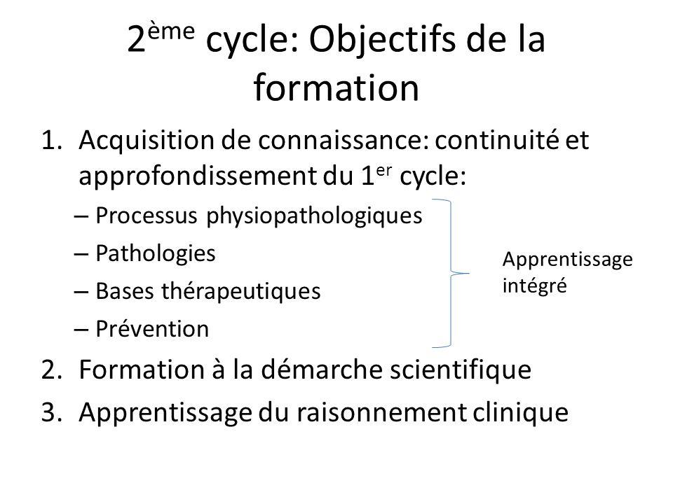 2ème cycle: Objectifs de la formation