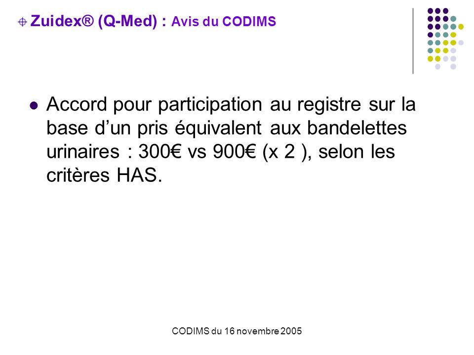 Zuidex® (Q-Med) : Avis du CODIMS