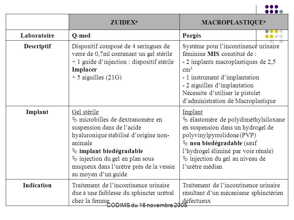 + 1 guide d'injection : dispositif stérile Implacer