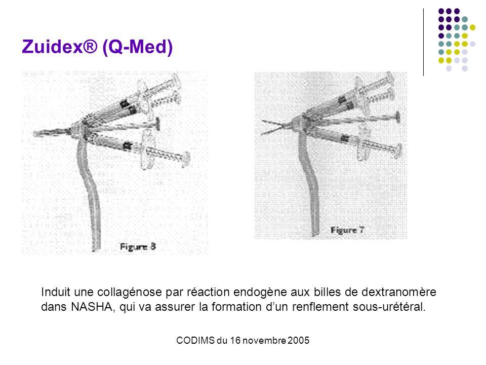 Zuidex® (Q-Med)