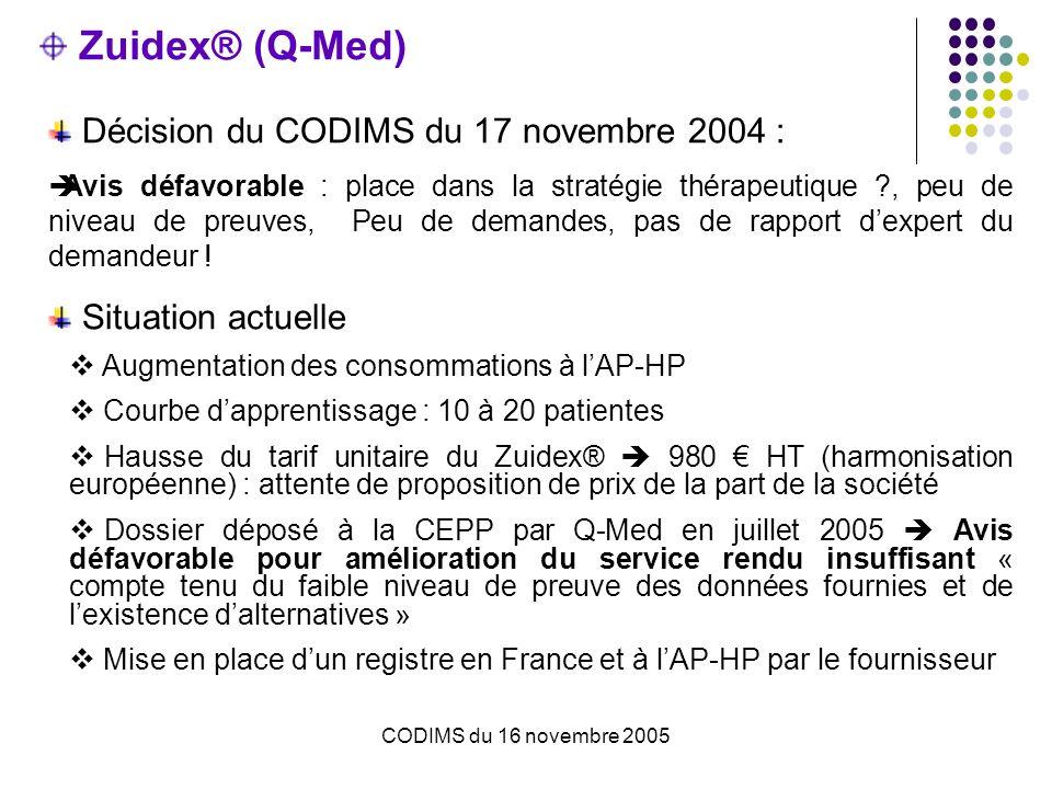 Zuidex® (Q-Med) Décision du CODIMS du 17 novembre 2004 :