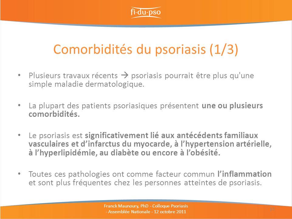 Comorbidités du psoriasis (1/3)