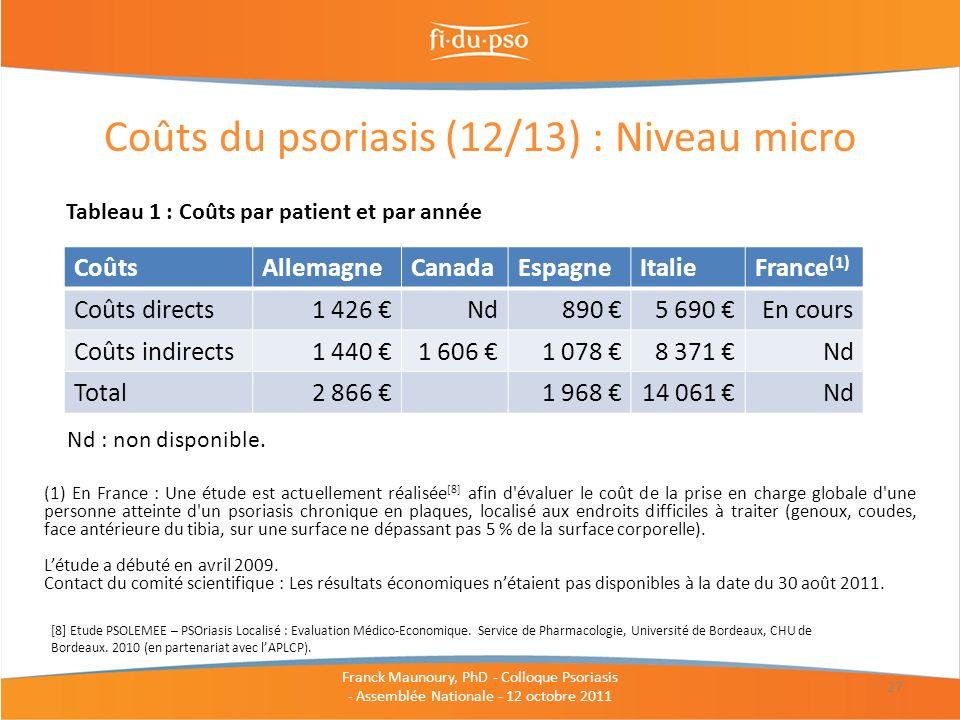 Coûts du psoriasis (12/13) : Niveau micro
