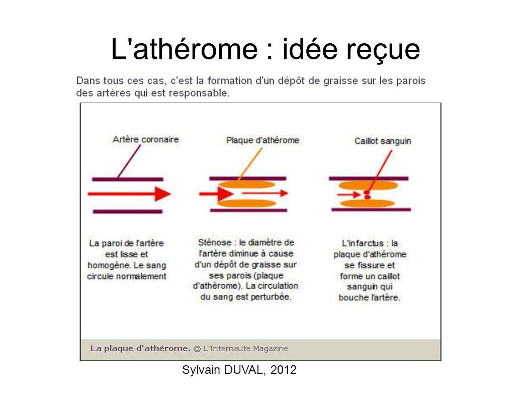 L athérome : idée reçue Sylvain DUVAL, 2012