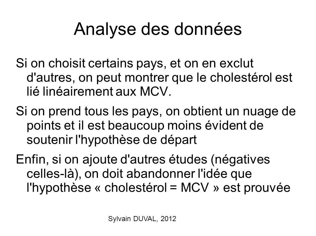 Analyse des données Si on choisit certains pays, et on en exclut d autres, on peut montrer que le cholestérol est lié linéairement aux MCV.