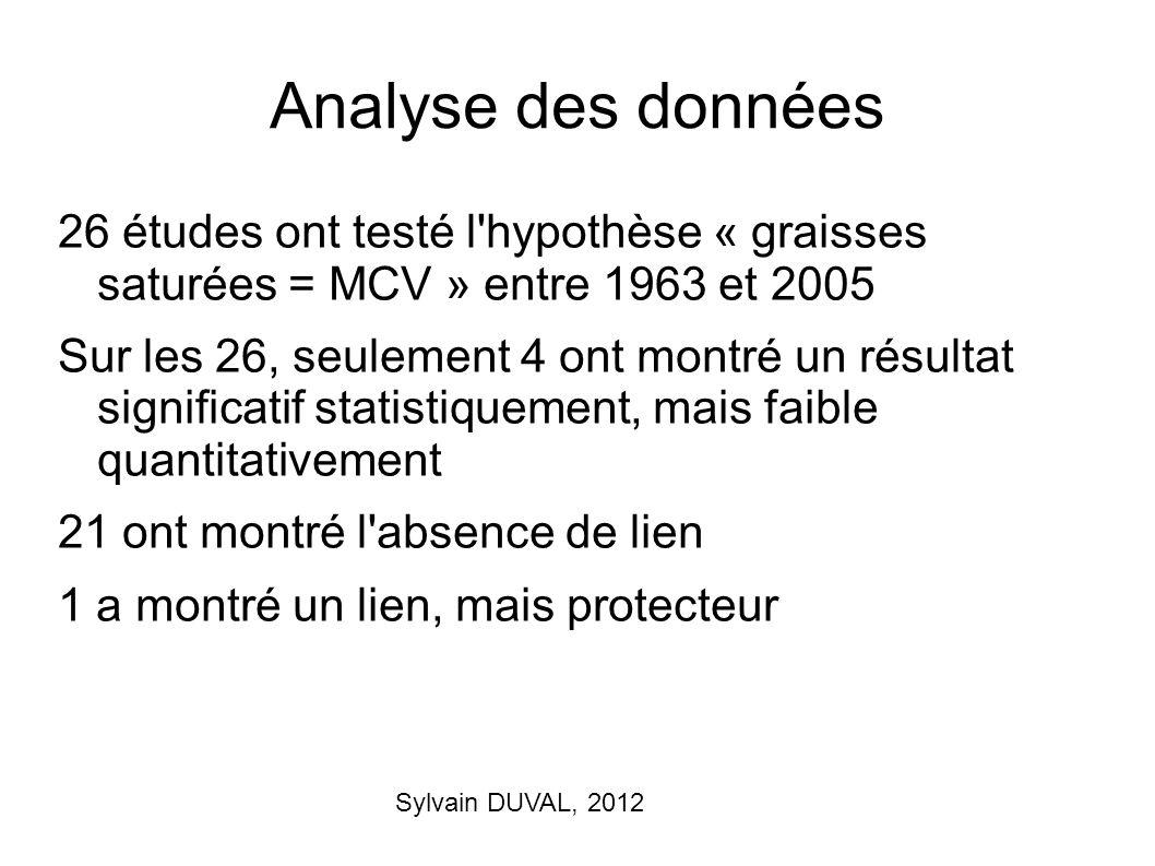 Analyse des données 26 études ont testé l hypothèse « graisses saturées = MCV » entre 1963 et 2005.