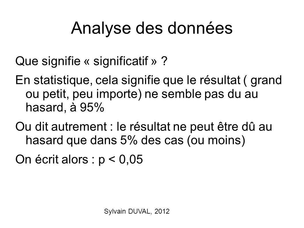 Analyse des données Que signifie « significatif »
