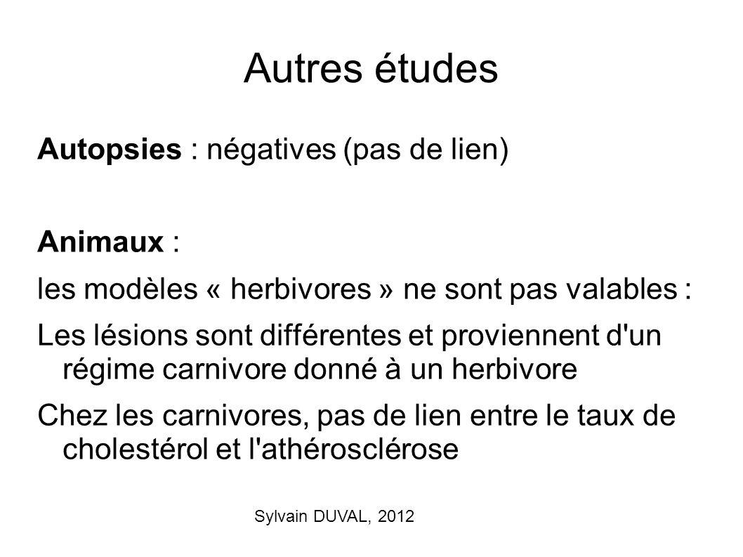 Autres études Autopsies : négatives (pas de lien) Animaux :