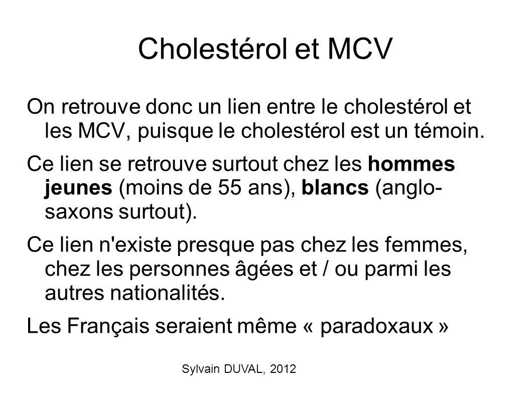 Cholestérol et MCV On retrouve donc un lien entre le cholestérol et les MCV, puisque le cholestérol est un témoin.