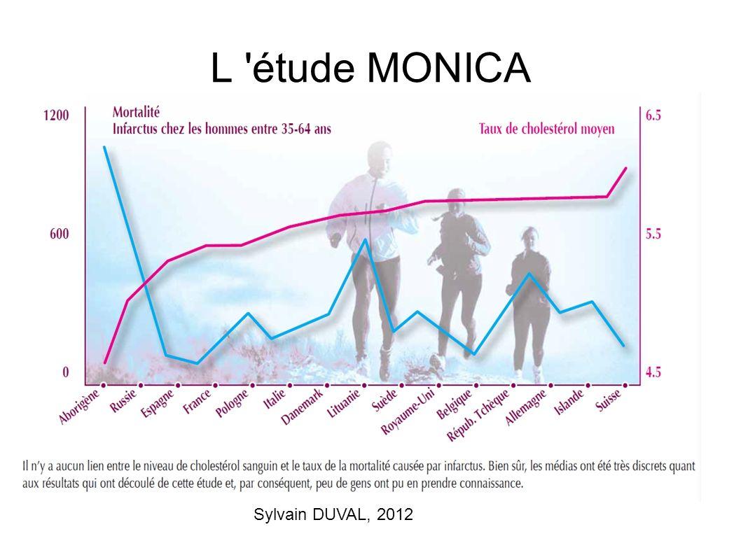 L étude MONICA Sylvain DUVAL, 2012