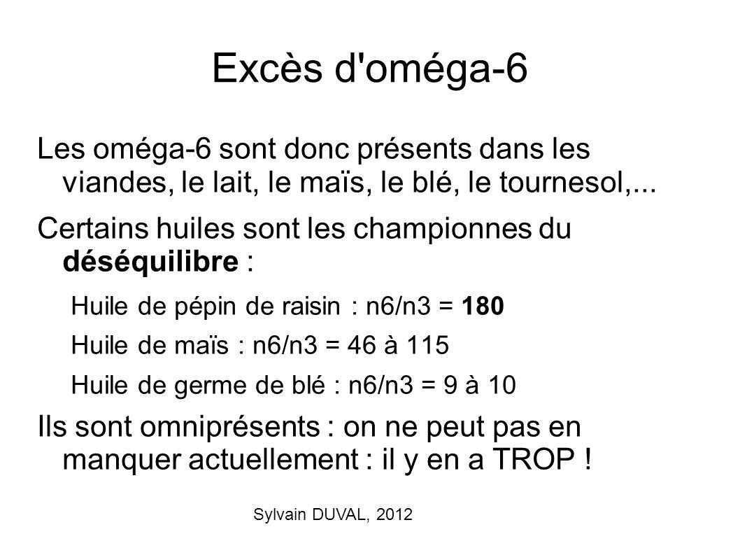 Excès d oméga-6 Les oméga-6 sont donc présents dans les viandes, le lait, le maïs, le blé, le tournesol,...