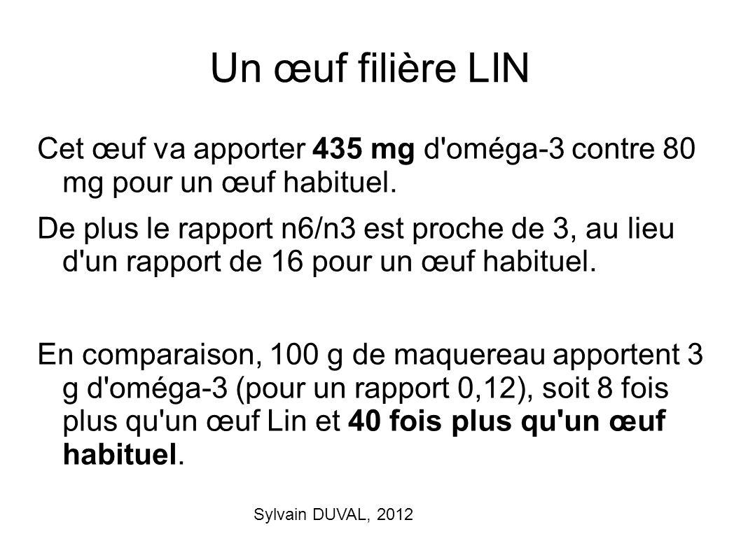 Un œuf filière LIN Cet œuf va apporter 435 mg d oméga-3 contre 80 mg pour un œuf habituel.