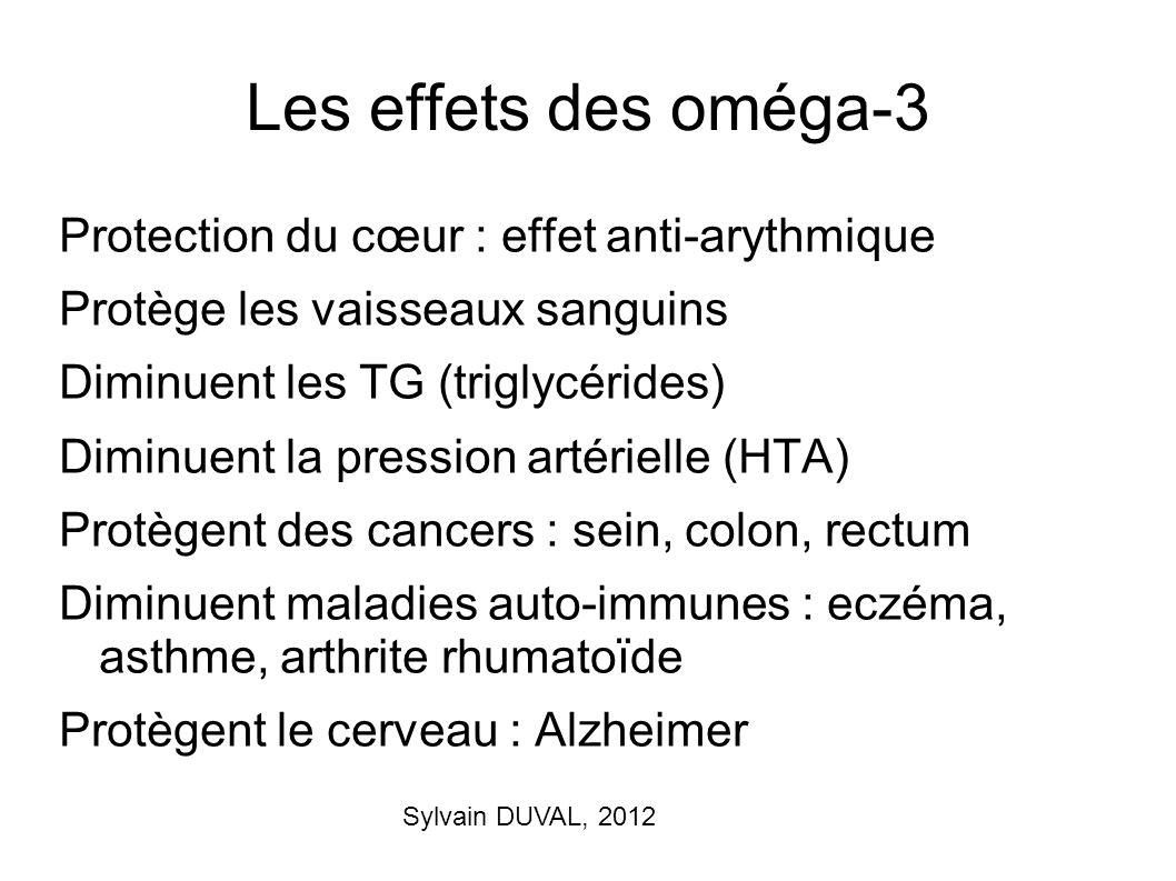 Les effets des oméga-3 Protection du cœur : effet anti-arythmique