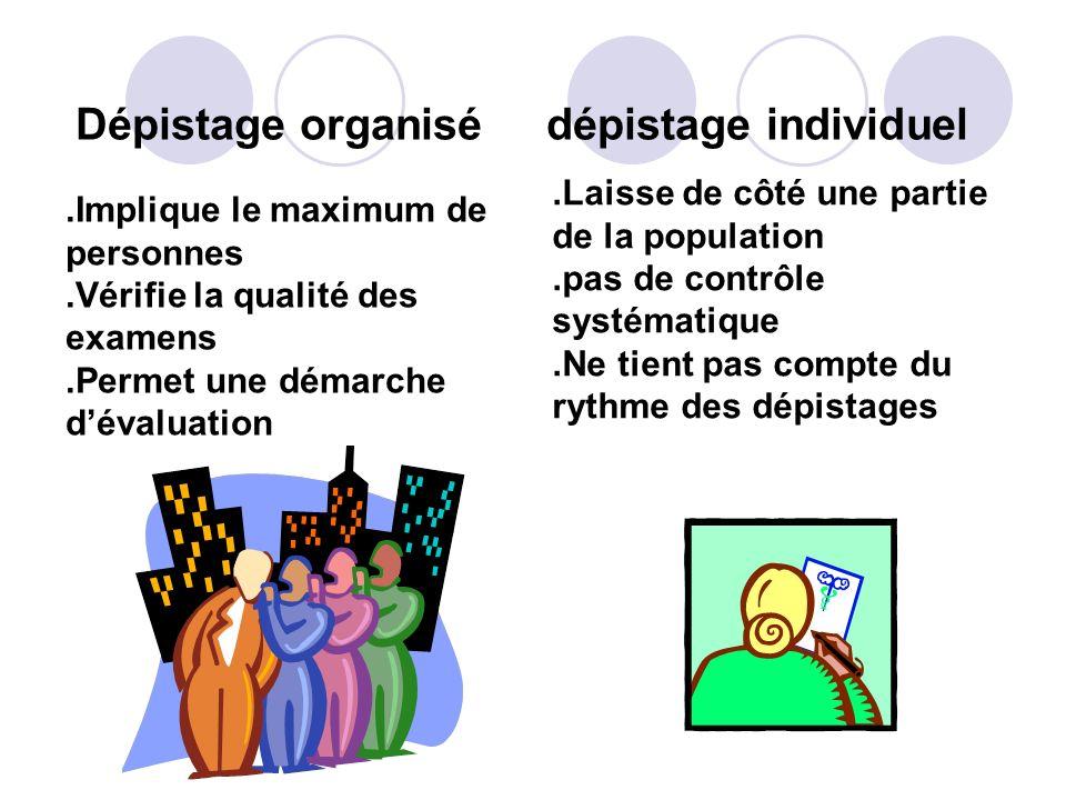 Dépistage organisé dépistage individuel