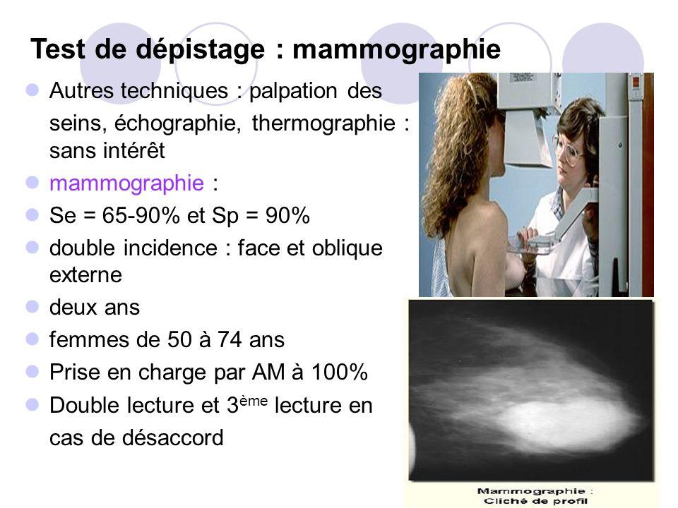 Test de dépistage : mammographie