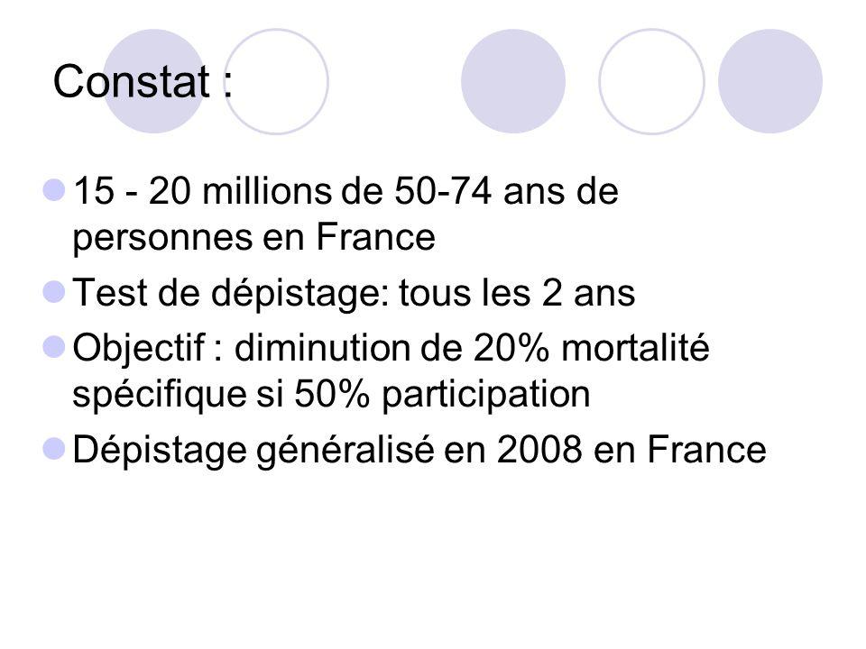 Constat : 15 - 20 millions de 50-74 ans de personnes en France