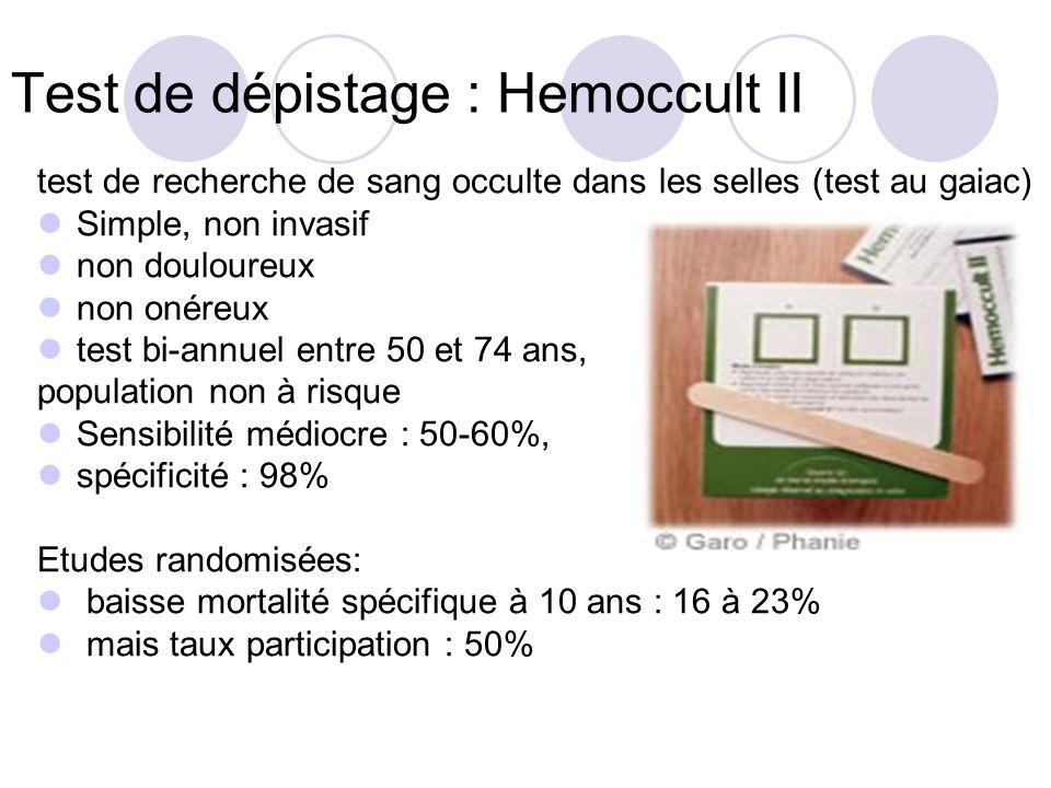 Test de dépistage : Hemoccult II
