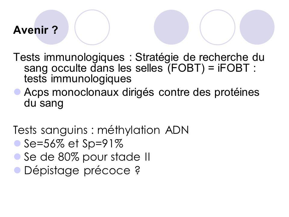 Avenir Tests immunologiques : Stratégie de recherche du sang occulte dans les selles (FOBT) = iFOBT : tests immunologiques.